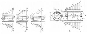 Схемы действия на золотниковый плунжер радиальных сил